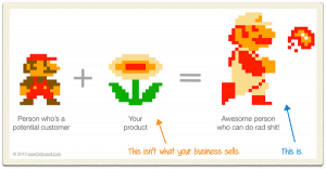Visual representation of showing off the value of your product, not the product itself, in the form of a mario meme template